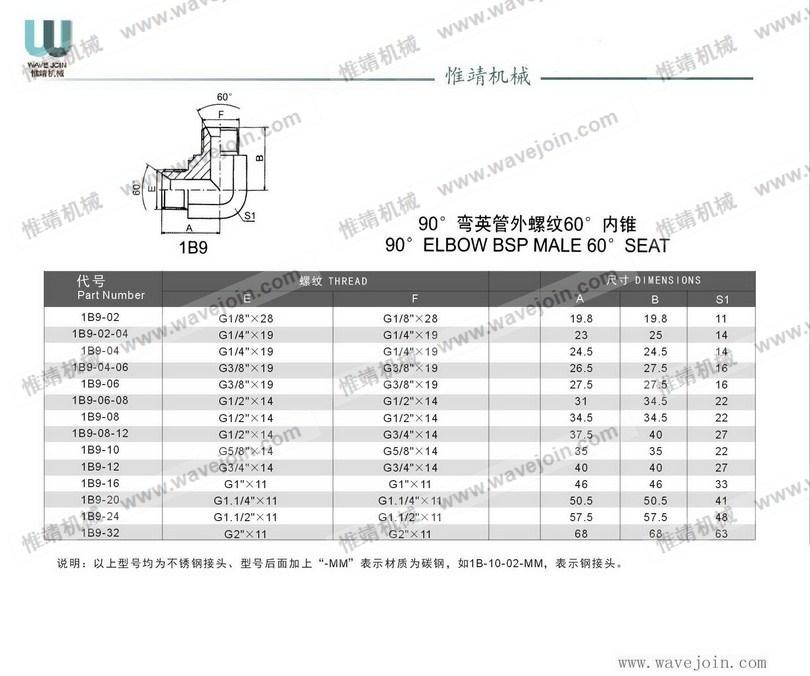 螺纹外径公制和英制管螺纹标准螺纹换算标准